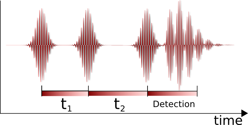 2dir pulse sequence newversion