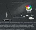Andromeda-paradox.png
