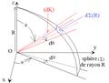 Angle solide élémentaire en repérage sphérique.png