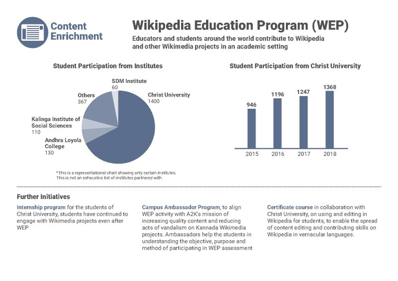 Annual Proposal 2018 WEP Infographic.pdf