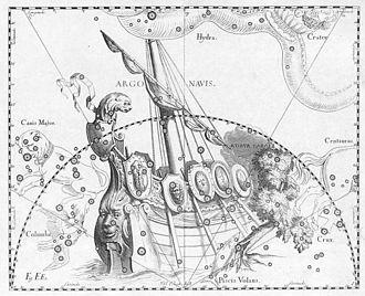 Argo Navis - The constellation Argo Navis drawn by Johannes Hevelius