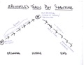 Aristotle tragic plot diagram.pdf