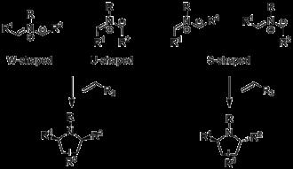 Azomethine ylide - Azomethine ylide shapes