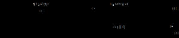 BHC-Synthese von Ibuprofen