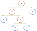 Binary tree - stack.png