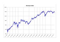 Bovespa Index.png
