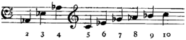 Britannica Horn A♭ Crook Harmonic Series.png