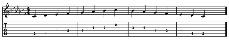 Guitar/Scale Manual - Wikibooks, open books for an open world C Flat Major Scale
