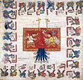 Codex Borbonicus.jpg