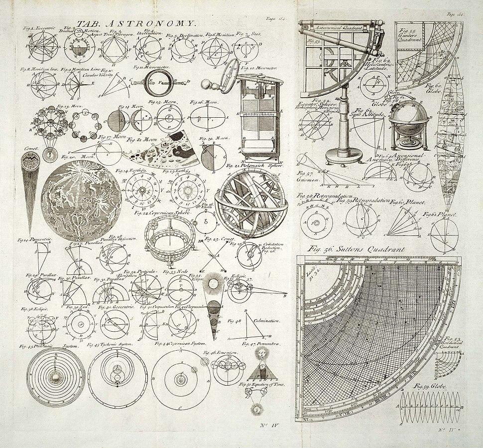 Cyclopaedia, Chambers - Volume 1 - 0204