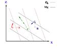 Déplacement dans instabilité symétrique conditionnelle.png