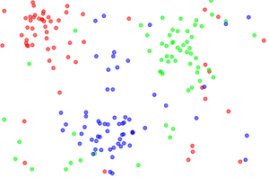 K-nearest neighbors algorithm - Image: Data 3classes
