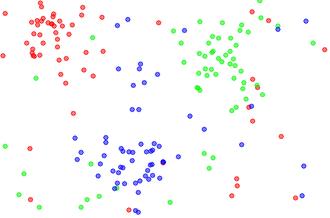 K-nearest neighbors algorithm - Image: Data 3classes