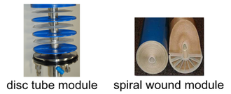 Reverse osmosis - Disc tube module with RO membrane cushion and Spiral wound module with RO membrane