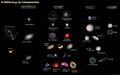 El Universo y sus componentes.png