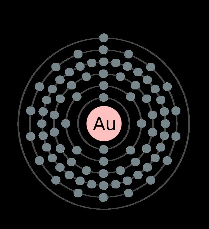 Gold Electron Shell Diagram Schematics Wiring Diagrams