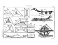 Encyclopédie moderne - 1861, Atlas, T01, Pl2.png