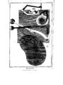 Encyclopedie volume 3-367.png