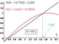Exemple de résolution graphique.png
