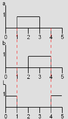 Fonctions logiques(7-d).png