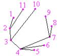 Grafo ejemplo 3 árbol.png