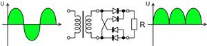 Rectificador de corriente alterna en continua, con puente de Gratz. Se emplea cuando la tensión de salida tiene un valor distinto de la tensión de entrada.