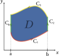 Green's-theorem-simple-region.png