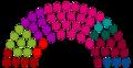 HYYn edustajisto 2014-16.png