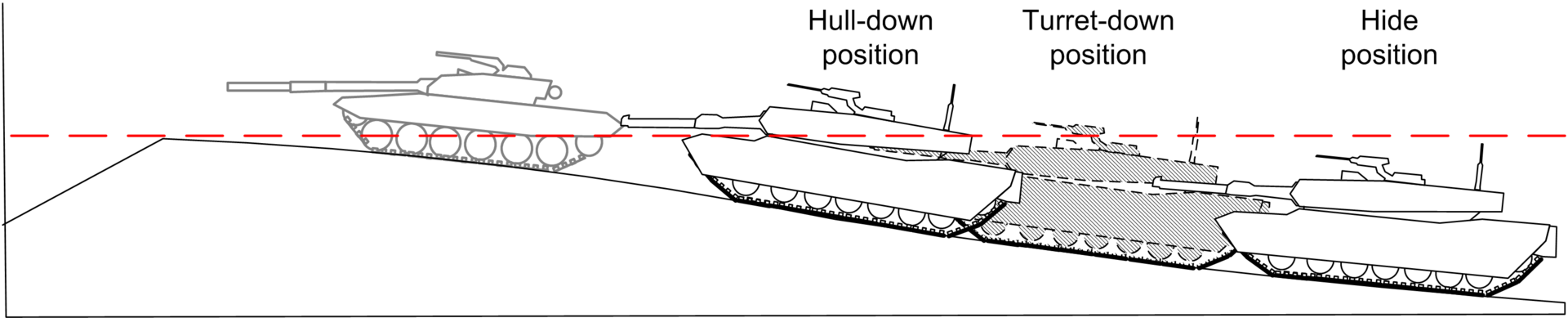 1920px-Hull_down_tank_diagram.png