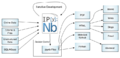 IPython Notebook Workflows.png
