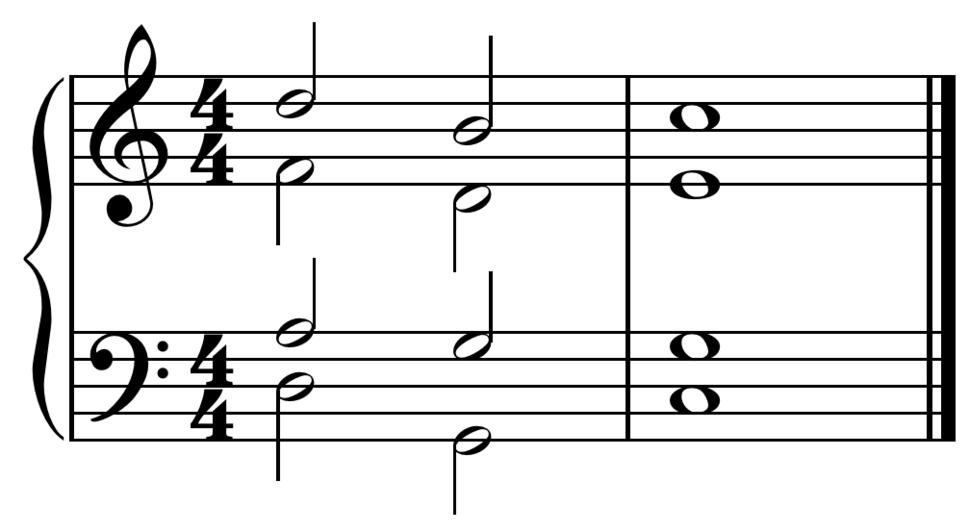Ii-V-I turnaround in C four-part harmony