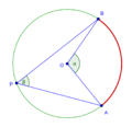 Category:Inscribed angle theorem - Wikimedia Commons