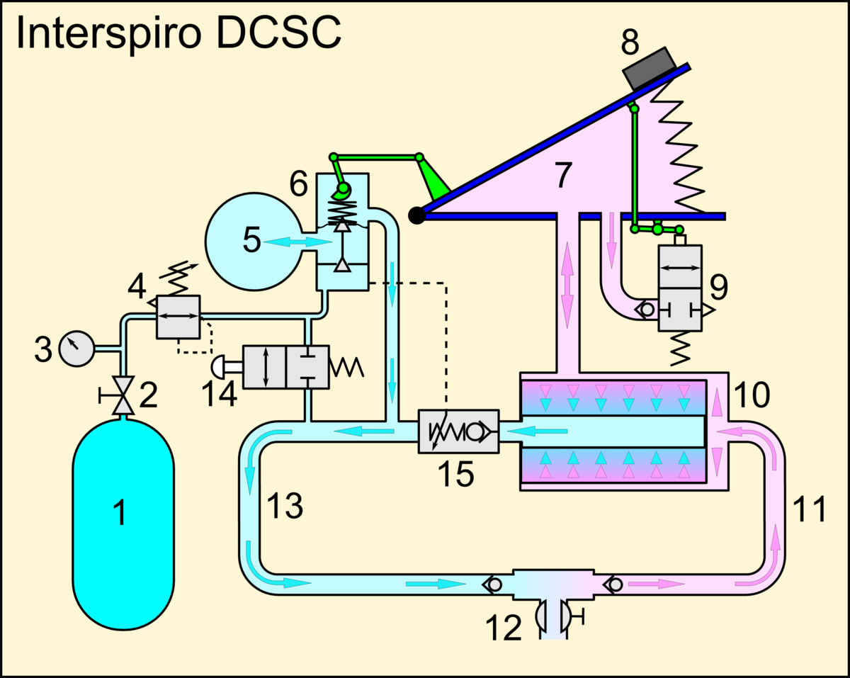 Interspiro Dcsc Wikipedia