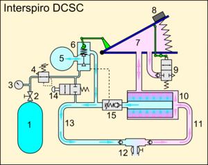 Interspiro DCSC - Image: Interspiro DCSC loop schematic