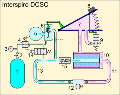 Interspiro Dcsc Wikipedia
