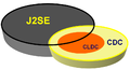 Java se-cdc-clds.PNG