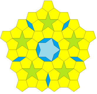 Star polygon - Image: Kepler decagon pentagon pentagram tiling