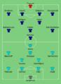 Melbourne Victory vs Sydney FC 17-5-2015.png