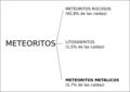 Meteoritos metálicos.png