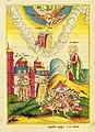 Morozov Apocalypse (c.1820, Christie's) Two witnesses.jpg