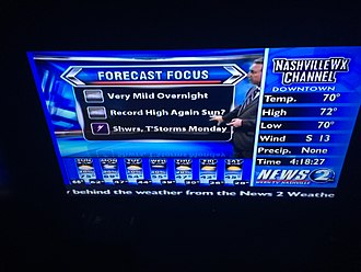WKRN-TV - Nashville WX Channel on December 27, 2015.