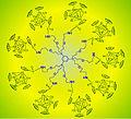 Nine cluster dendrimer.jpg