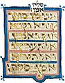 North French Hebrew Miscellany 142b.s.jpg