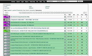 Nyaa Torrents BitTorrent website