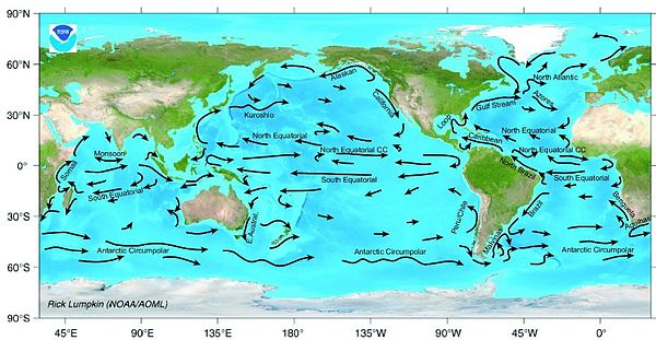 what is the primary cause of the major surface currents found in the north atlantic ocean