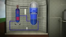 پرونده:PWR nuclear power plant animation.ogv