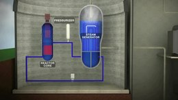 Податотека:PWR nuclear power plant animation.ogv