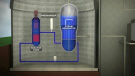 ملف:PWR nuclear power plant animation.ogv