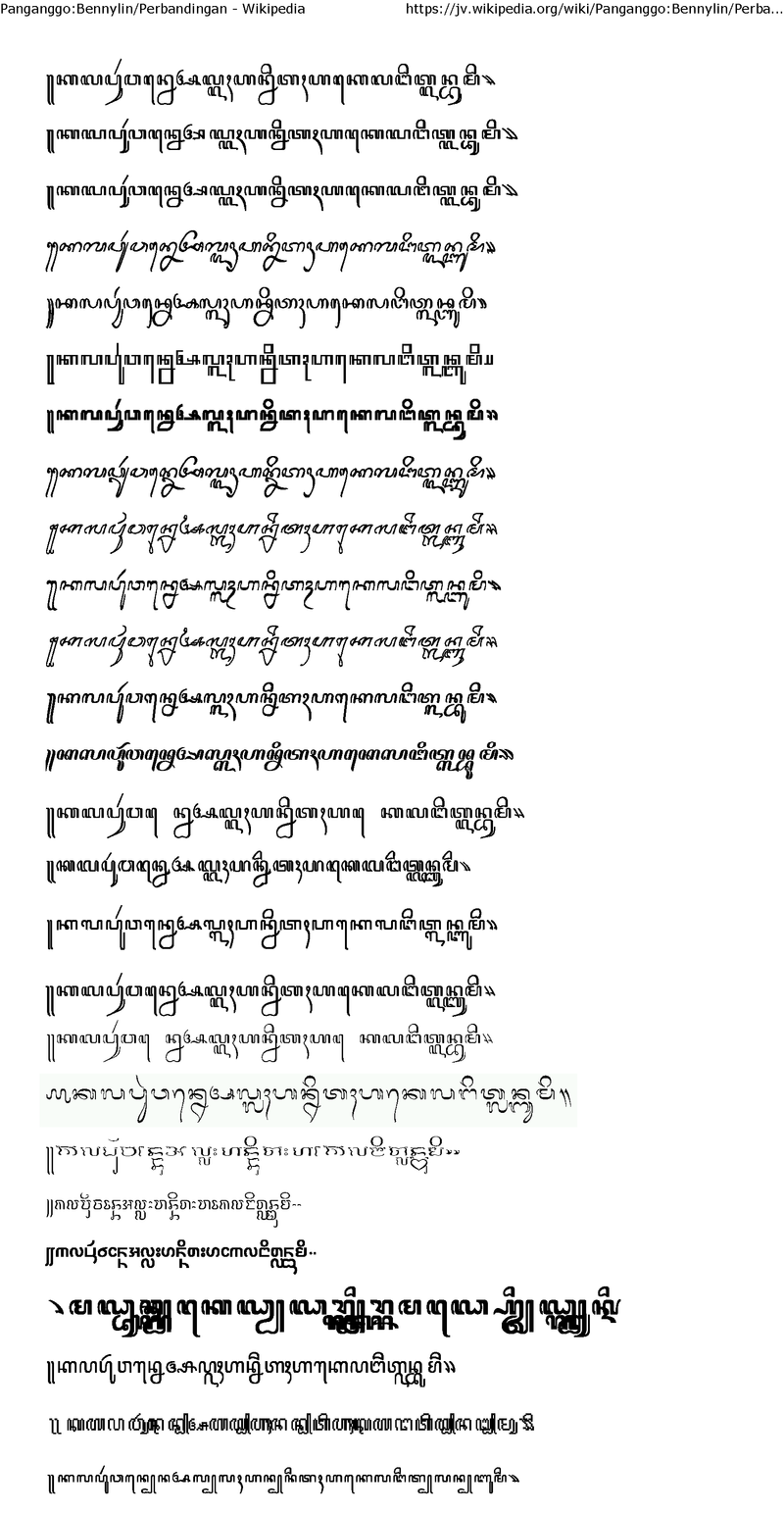 Nulisa Aksara Jawa Javanese Transliteration By Bennylin