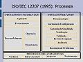 Processos iso 12207.jpg